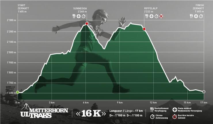 Ultraks Marathon Zermatt - hight profile